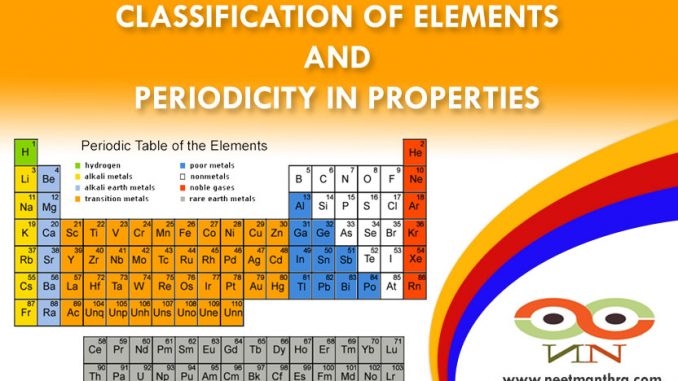 Classification Of Elements Online Science Notes
