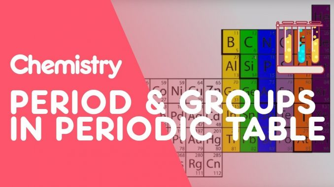 Characteristics Of Groups And Periods In A Periodic Table Online
